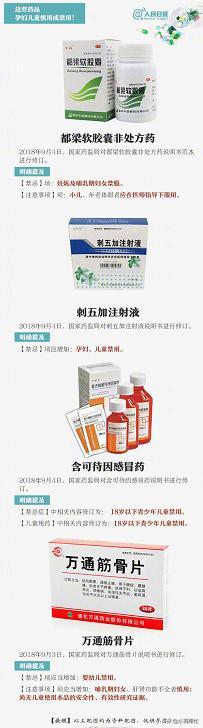 提醒!这些药品,孩子、孕妇禁用或慎用 高发,非处方药,用药黑名单,提醒,这些 第3张图片