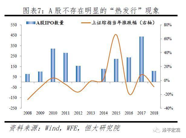 A股如何从暴涨暴跌到慢牛长牛?——中美股市对比 何从,暴涨,暴跌,慢牛,牛长 第7张图片