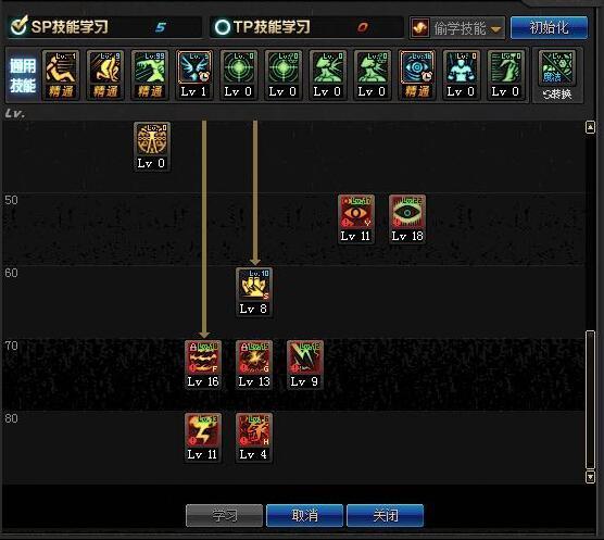 DNF新版本必须舍弃的3个技能,幻影剑舞上榜,主C都不点 版本,必须,舍弃,技能,幻影 第8张图片