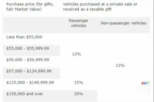 那个3亿全款买豪宅的中国土豪,最近在温哥华买了辆布加迪,交了$90万的税... ... 那个,豪宅,中国,国土,土豪 第16张图片