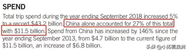 570亿人民币!中国人在澳洲,又双叕破纪录啦! 唐人街,人民币,中国,中国人,国人 第4张图片