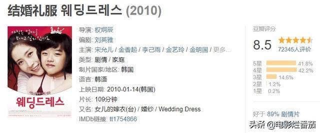 豆瓣8.5,这部讲述母爱的韩国电影我可以安利一辈子! 豆瓣,这部,讲述,母爱,韩国 第2张图片