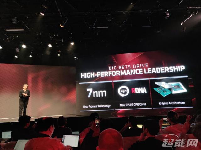 AMD未来产品规划公布:Zen 3架构进展顺利、RDNA架构后续支持硬件光追 ... 内存带宽,产品规划,公布,进展,顺利 第1张图片