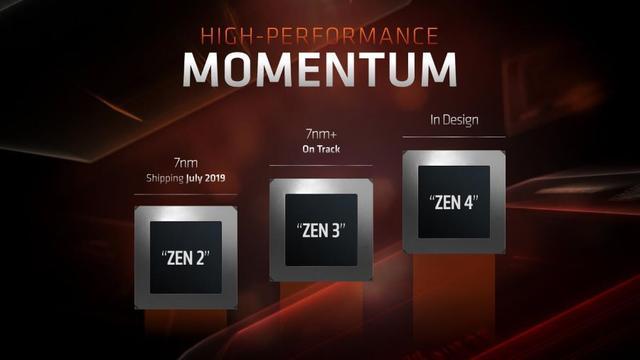 AMD未来产品规划公布:Zen 3架构进展顺利、RDNA架构后续支持硬件光追 ... 内存带宽,产品规划,公布,进展,顺利 第3张图片