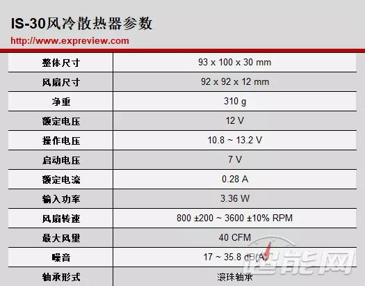ID-COOLING IS-30散热器评测:小身材,大拳头 难题,散热器评测,身材,拳头,现在 第6张图片