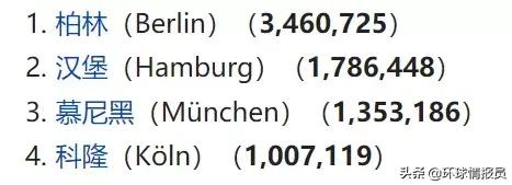 作为欧洲经济第一强国,德国为何没有伦敦、巴黎那样的超级都市? ... 发现,伯明翰,马赛,作为,欧洲经济 第3张图片