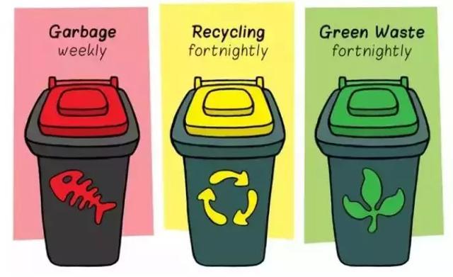 在澳洲,垃圾不分类的话会有怎样惩罚?最高$1000000罚金+入狱7年 ... 发现,澳洲留学,澳洲,垃圾 第2张图片
