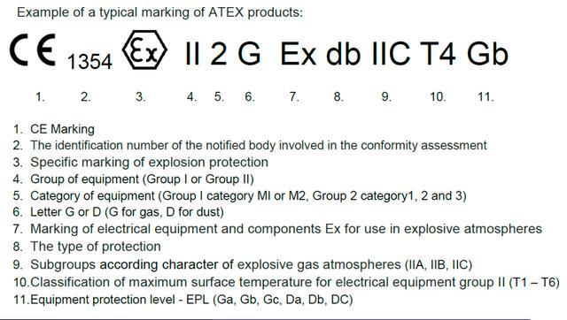 史上最全欧盟ATEX认证2019版 欧委会,爆炸性环境,最全,欧盟,初期 第2张图片