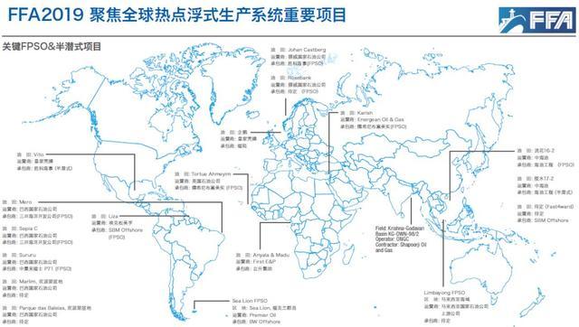 深度解析发展前景巨大的巴西浮式生产储油卸油装置市场 深度,解析,发展,发展前景,前景 第3张图片