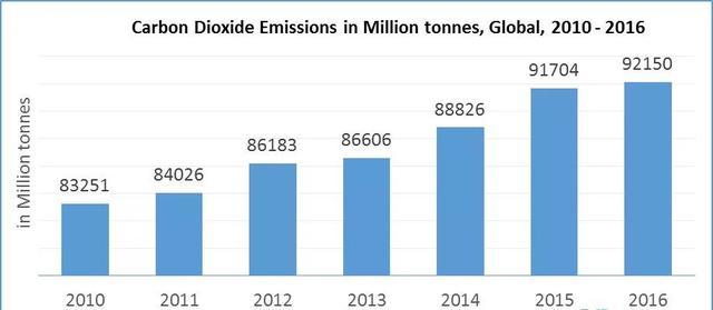深度解析发展前景巨大的巴西浮式生产储油卸油装置市场 深度,解析,发展,发展前景,前景 第2张图片
