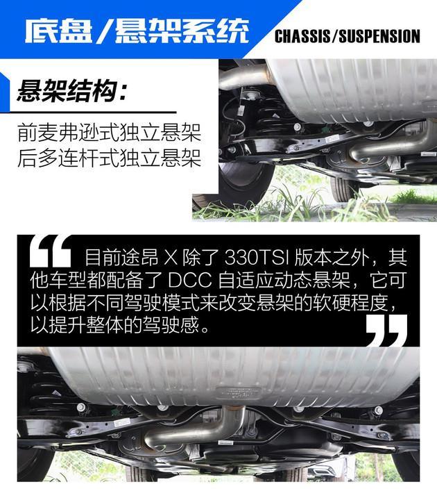 """大众首款轿跑SUV!可不仅仅是""""溜背""""那么简单…… 大众,轿跑,不仅,仅仅,那么 第3张图片"""
