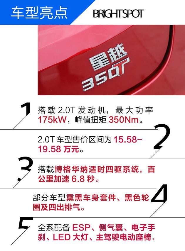 这台SUV加速像钢炮 百公里加速只要6.8秒 高原上也生龙活虎 吉利,小时,钢炮,公里,只要 第2张图片