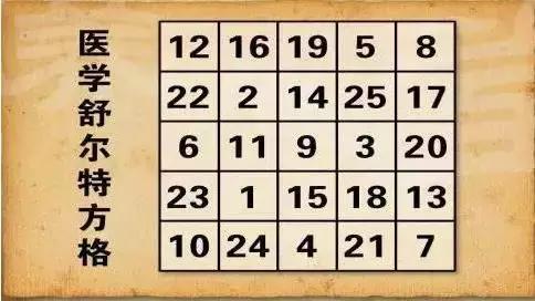 10个亲子小游戏,改善孩子注意力,简单、省力 简单,小游戏,改善,孩子,注意力 第11张图片