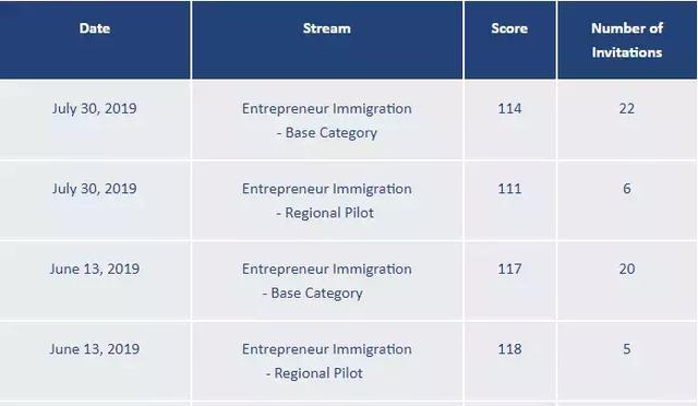 讲座|火速抢位~为您独家揭秘BC省10万加币小镇移民计划新动向 ... 关键,号外,海外移民,讲座,火速 第3张图片