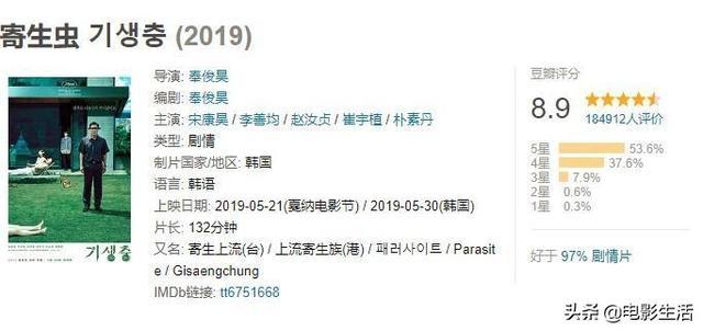 韩国每年一部爆款,《寄生虫》被封神作却仍有人喷不合格? ... 可比,观众,律师函,韩国,每年 第2张图片