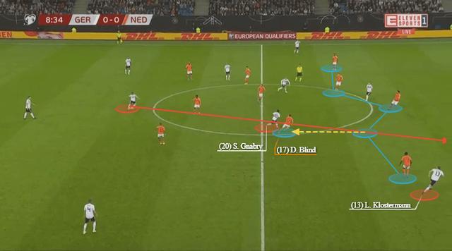 深度:科曼临场指挥技高一筹,及时改变战术帮助荷兰4球大胜德国 ... 深度,科曼,临场,指挥,技高一筹 第4张图片