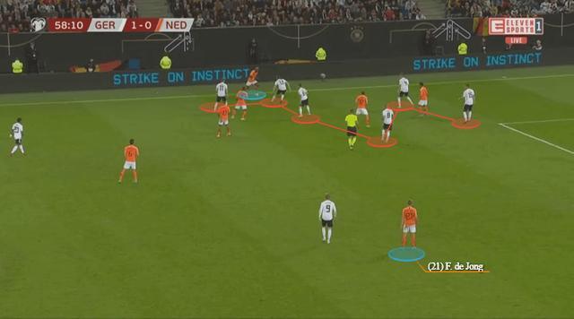 深度:科曼临场指挥技高一筹,及时改变战术帮助荷兰4球大胜德国 ... 深度,科曼,临场,指挥,技高一筹 第7张图片