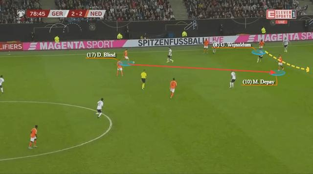 深度:科曼临场指挥技高一筹,及时改变战术帮助荷兰4球大胜德国 ... 深度,科曼,临场,指挥,技高一筹 第8张图片