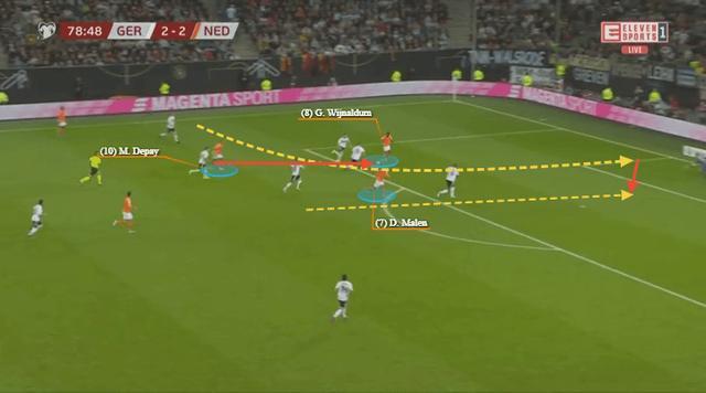 深度:科曼临场指挥技高一筹,及时改变战术帮助荷兰4球大胜德国 ... 深度,科曼,临场,指挥,技高一筹 第9张图片