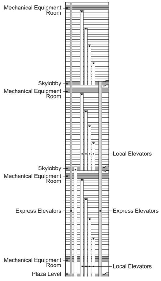 9·11事件18周年,重温经典建筑:纽约世贸中心双子大厦 周年,重温,经典,建筑,纽约 第18张图片