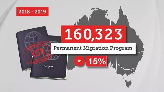 我太难了,澳洲永居签证降至近十年最低水平 太难,澳洲,签证,降至,十年 第1张图片