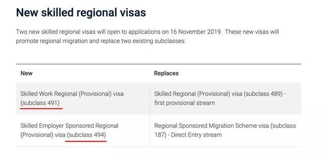 澳洲出新移民签证:11月起实施,配额充分,3年拿pr 最新消息,移民政策,技术移民,惶恐不安,反复无常 第2张图片