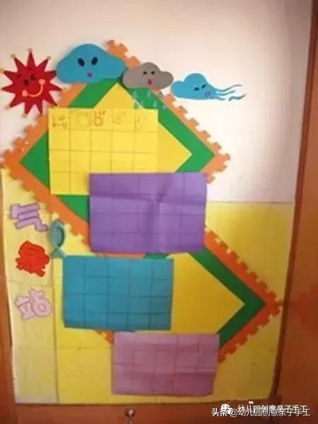 环创│天气预报主题墙,让孩子知冷暖会表达 天气预报,欢迎关注,如果你,部分的,小知识 第6张图片