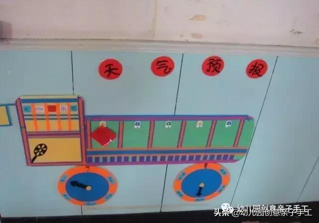 环创│天气预报主题墙,让孩子知冷暖会表达 天气预报,欢迎关注,如果你,部分的,小知识 第9张图片