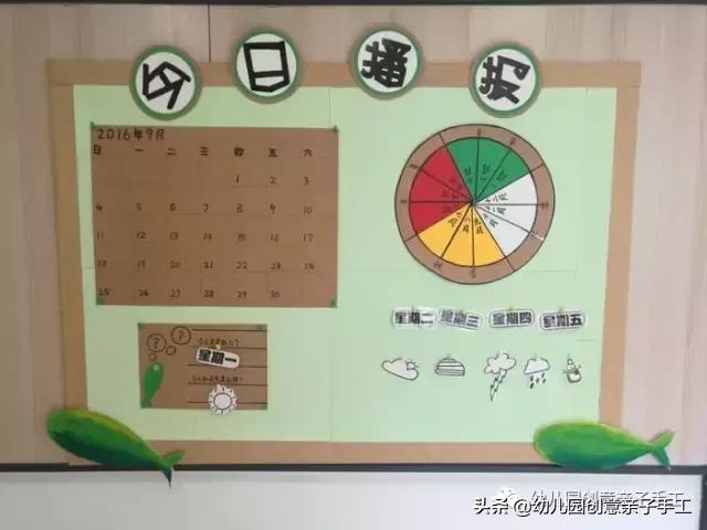 环创│天气预报主题墙,让孩子知冷暖会表达 天气预报,欢迎关注,如果你,部分的,小知识 第12张图片