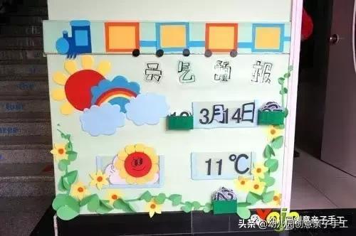 环创│天气预报主题墙,让孩子知冷暖会表达 天气预报,欢迎关注,如果你,部分的,小知识 第13张图片