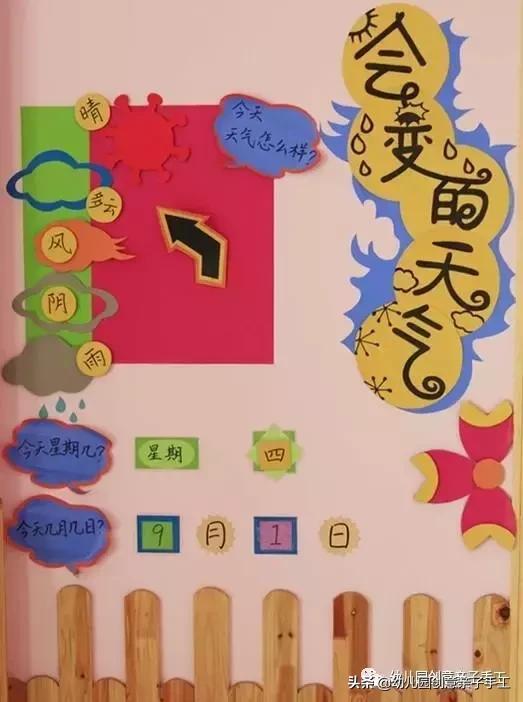 环创│天气预报主题墙,让孩子知冷暖会表达 天气预报,欢迎关注,如果你,部分的,小知识 第16张图片