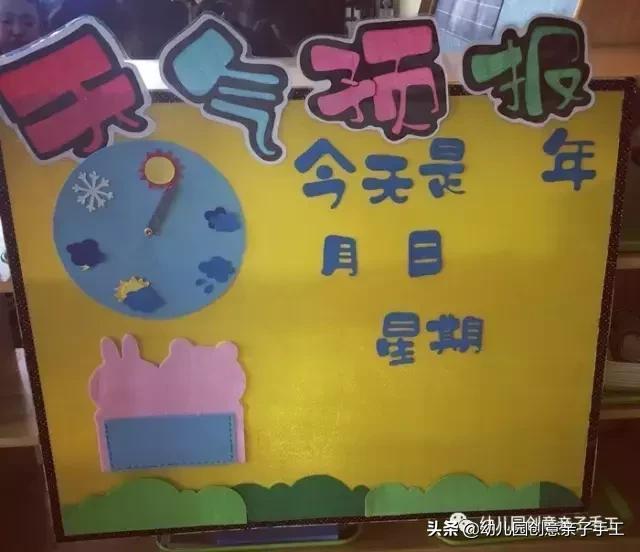 环创│天气预报主题墙,让孩子知冷暖会表达 天气预报,欢迎关注,如果你,部分的,小知识 第21张图片