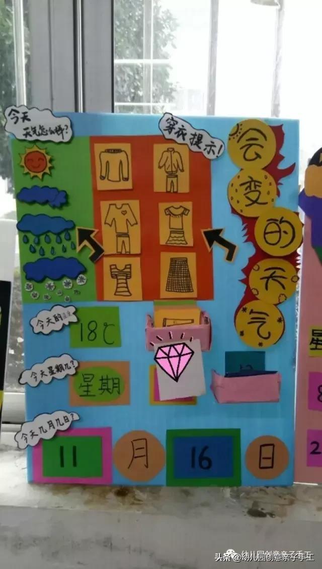 环创│天气预报主题墙,让孩子知冷暖会表达 天气预报,欢迎关注,如果你,部分的,小知识 第22张图片