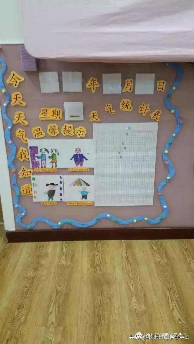 环创│天气预报主题墙,让孩子知冷暖会表达 天气预报,欢迎关注,如果你,部分的,小知识 第25张图片