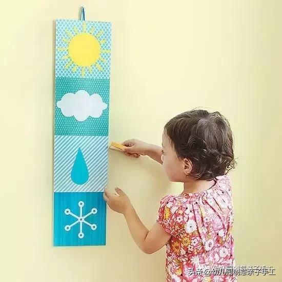 环创│天气预报主题墙,让孩子知冷暖会表达 天气预报,欢迎关注,如果你,部分的,小知识 第27张图片