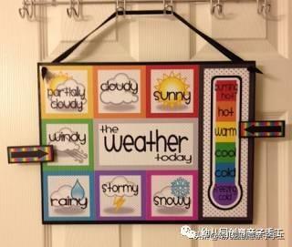 环创│天气预报主题墙,让孩子知冷暖会表达 天气预报,欢迎关注,如果你,部分的,小知识 第28张图片