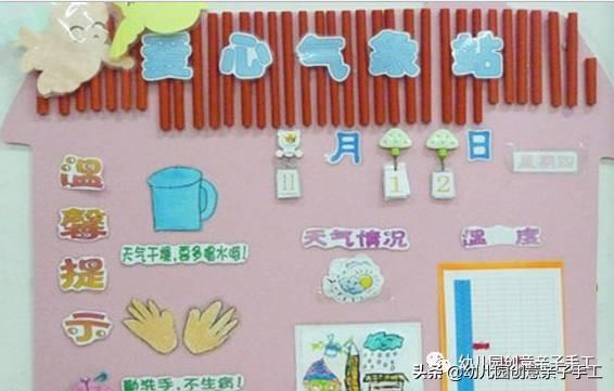 环创│天气预报主题墙,让孩子知冷暖会表达 天气预报,欢迎关注,如果你,部分的,小知识 第30张图片