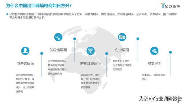 2021中国出口跨境电商成长研讨报告 第8张图片