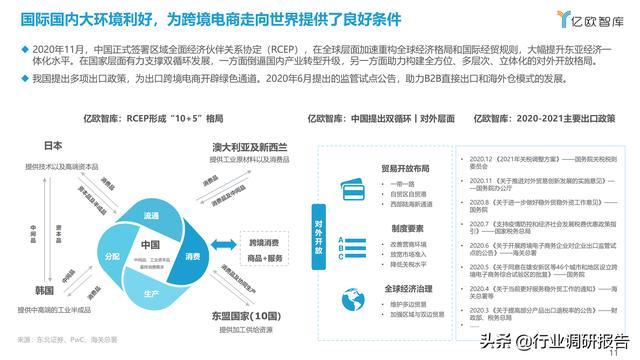 2021中国出口跨境电商成长研讨报告 第11张图片