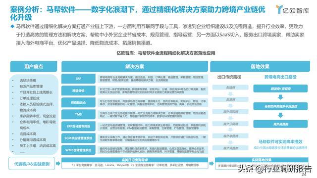 2021中国出口跨境电商成长研讨报告 第24张图片