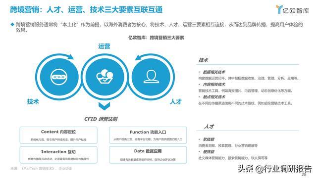 2021中国出口跨境电商成长研讨报告 第28张图片