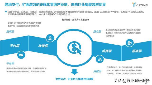 2021中国出口跨境电商成长研讨报告 第33张图片