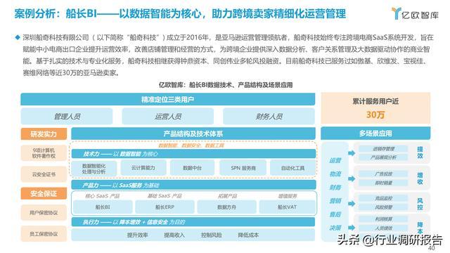 2021中国出口跨境电商成长研讨报告 第40张图片