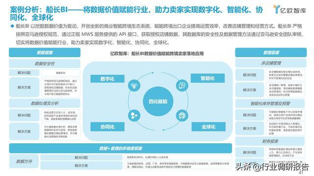 2021中国出口跨境电商成长研讨报告 第41张图片