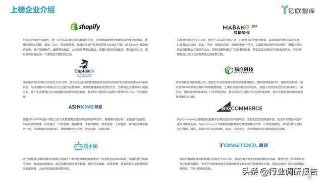 2021中国出口跨境电商成长研讨报告 第51张图片