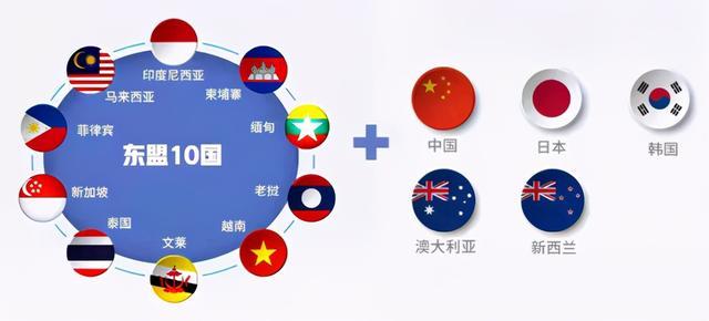 很傻很天真的不止澳大利亚!欧盟起头跟风,为何日本最苏醒 第5张图片