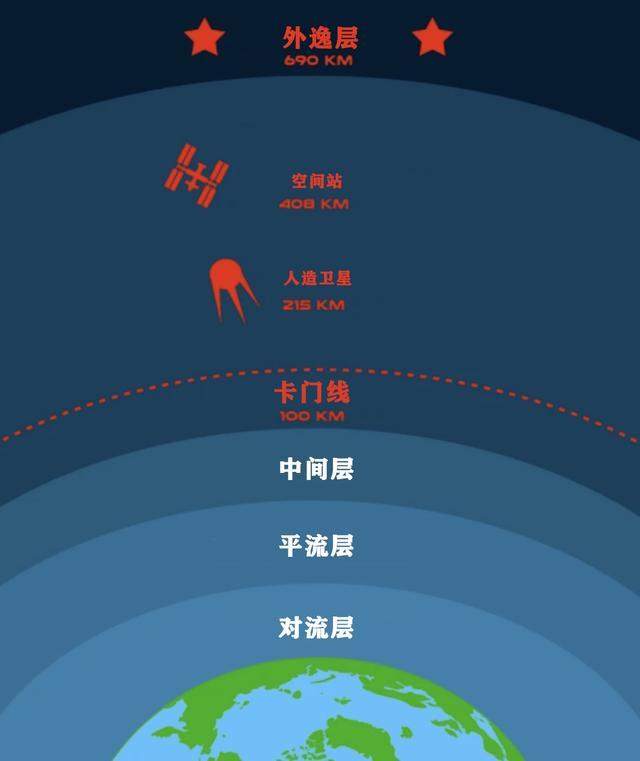 身价2000亿,天下首富却冒1/1000的风险上太空,为什么? 第5张图片