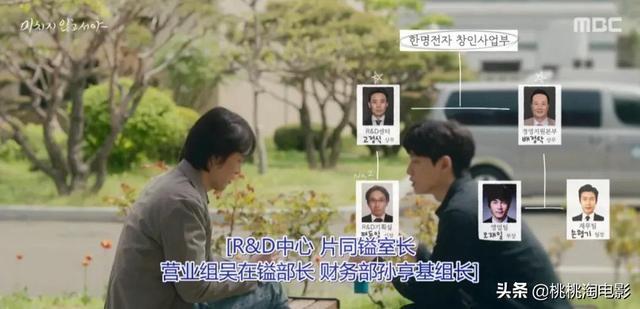 为什么韩国职场剧,总能拍得这么尖锐? 第36张图片