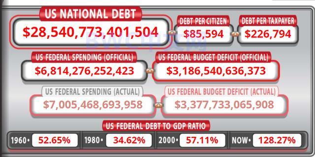 美国财政部:中国抛2016亿美债,美或余粮不敷,数千吨黄金或抵中国 第1张图片