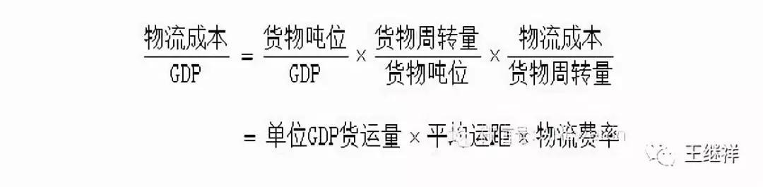 「物流」王继祥:中国物风行业一个最大的熟悉误区 第4张图片